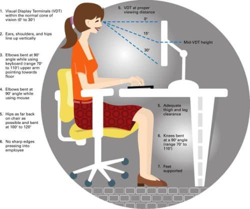 ergonomic-posture